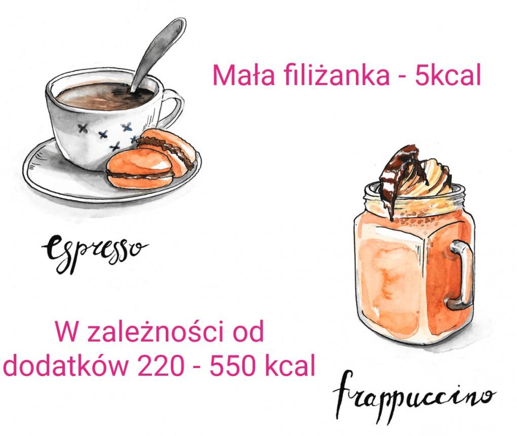 Ile twoja kawa ma kalorii?
