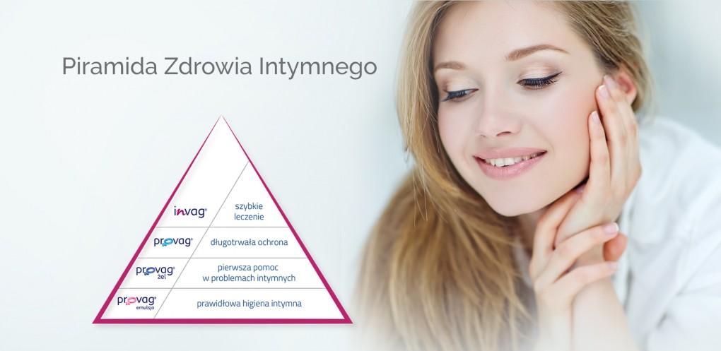provag piramida zdrowia intymnego
