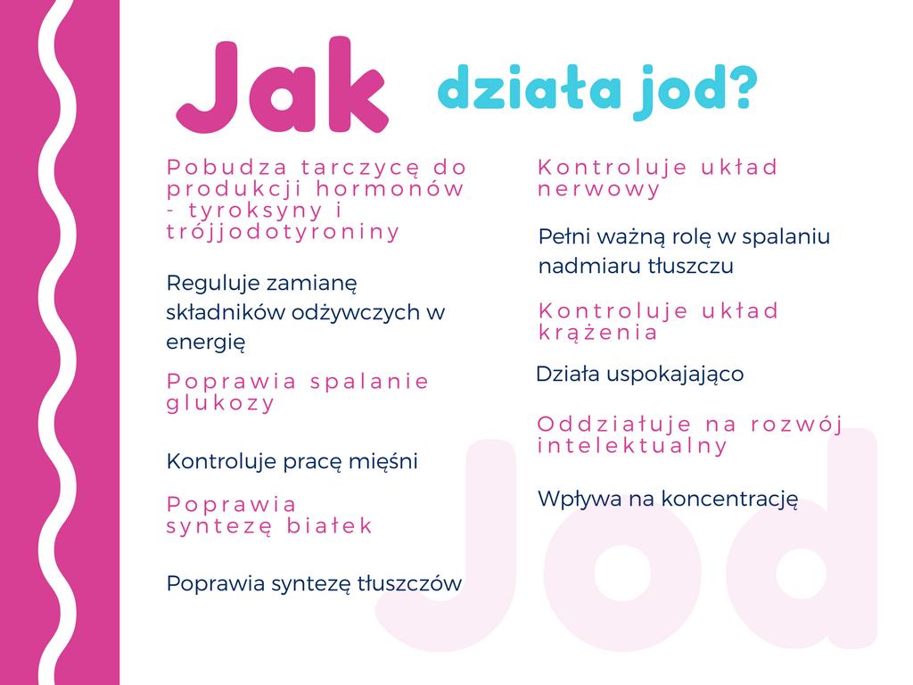 zapotrzebowanie na jod - Jodavit