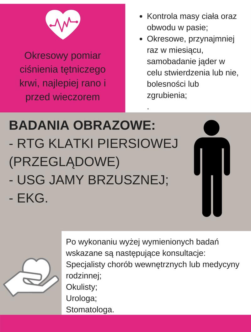 badania profilaktyczne dla kobiet i mezczyzn cmd04