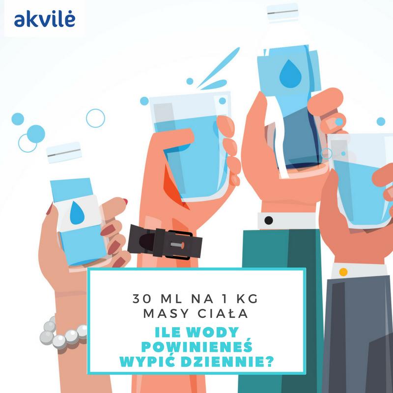 ile wody wypijać w ciagu dnia
