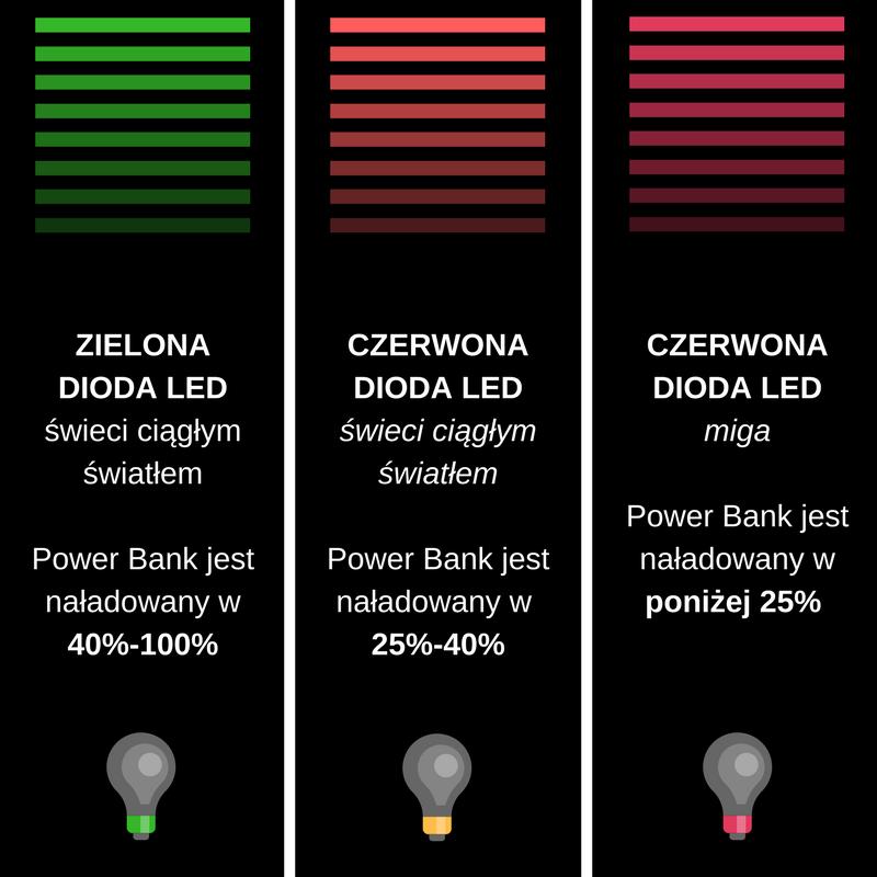 warta power bank (1)