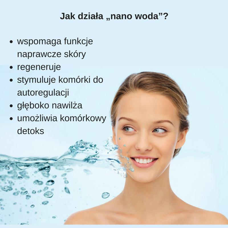 woda w kosemtykach
