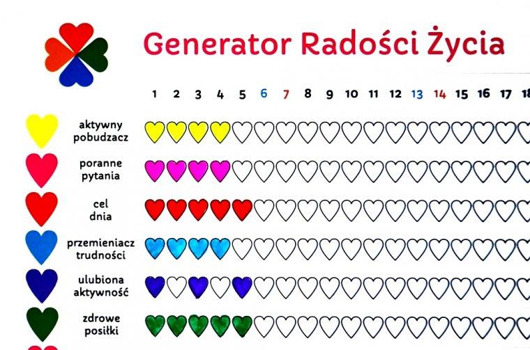 Generator Radości Życia