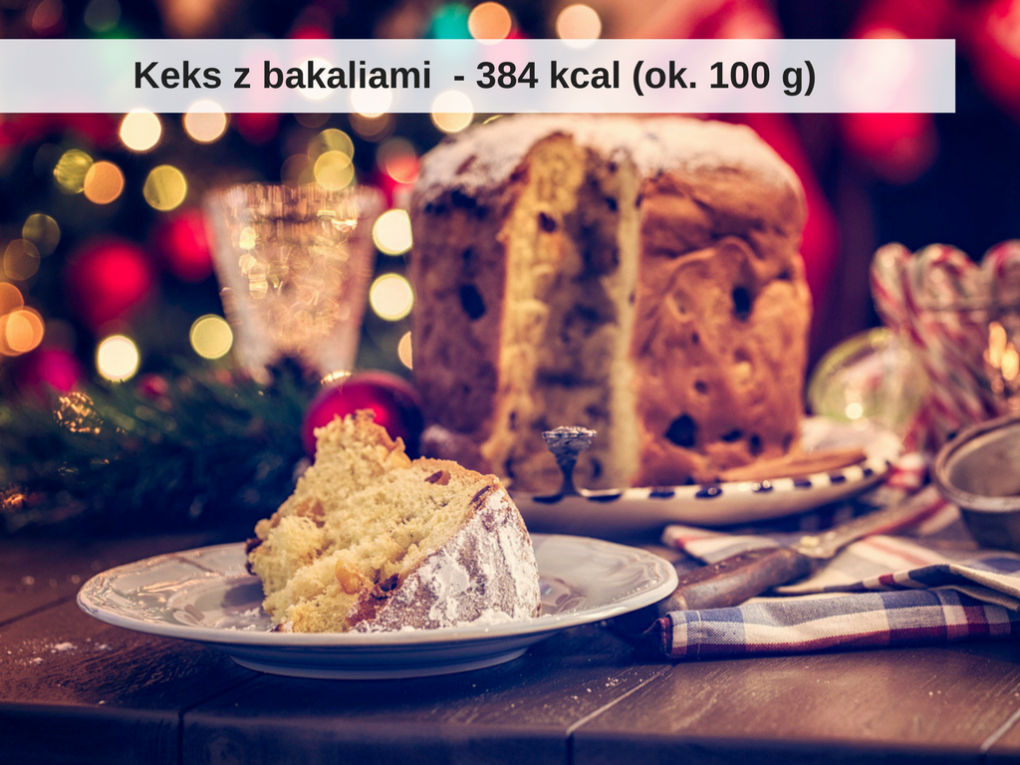 Ile kalorii ma keks z bakaliami
